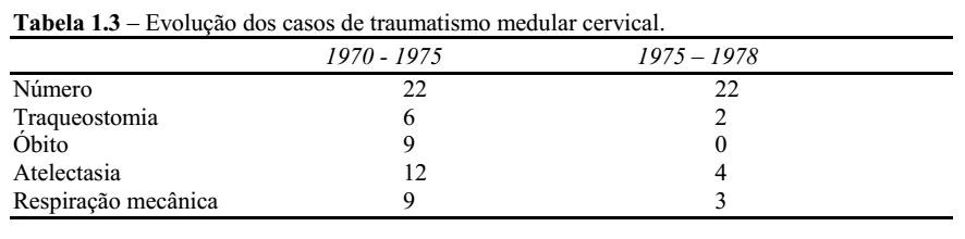 Luiz botelho mdico fisiatra a requisio de radiografia simples de trax e vacinao profiltica contra a gripe so recursos de avaliao e profilaxia que devem ser preconizados nesta fandeluxe Image collections