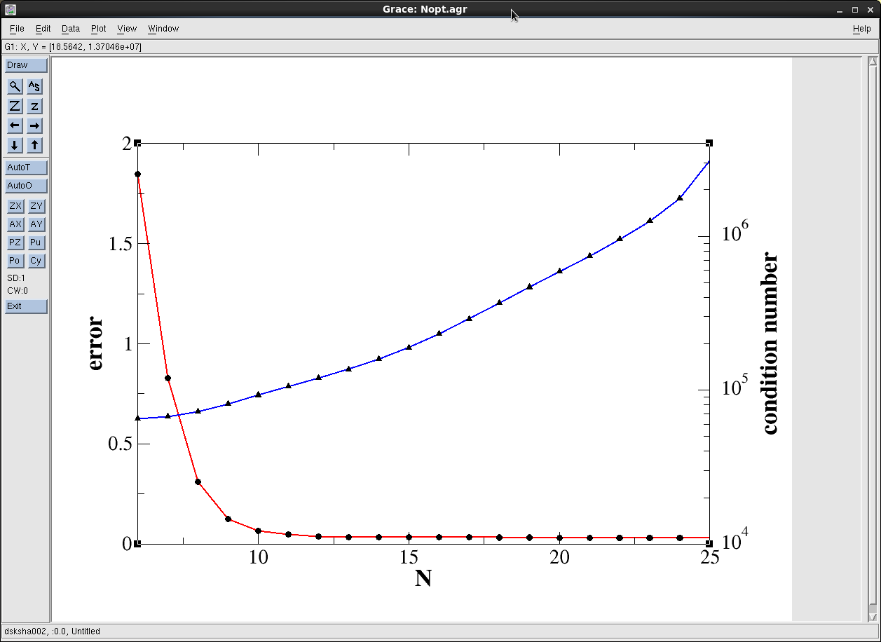 Clueless Fundatma: Grace Tutorial: How to plot a graph with