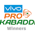 VIVO Pro Kabaddi League All Seasons Winners-Losers.