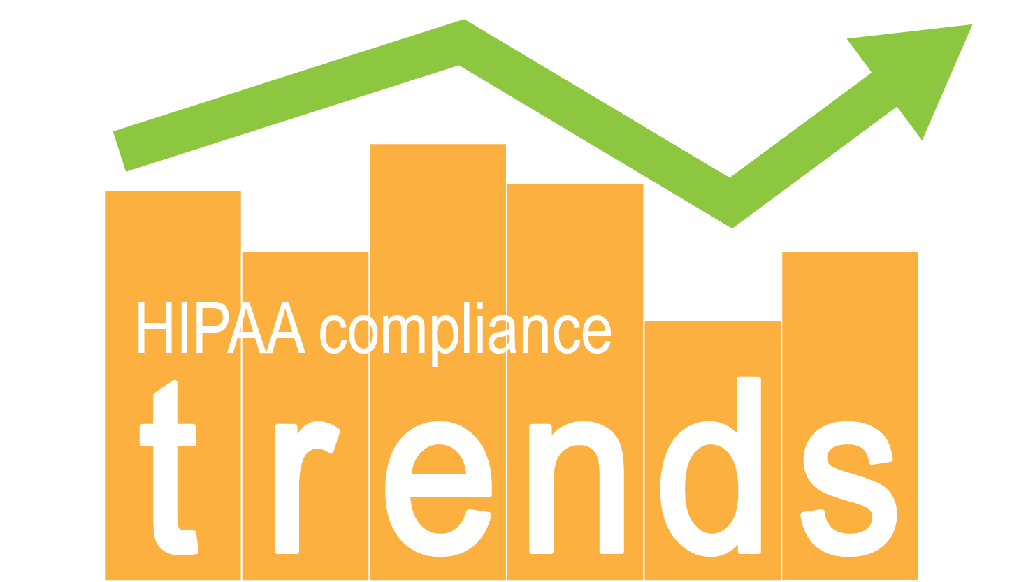HIPAA Compliance Trends
