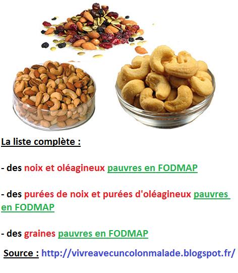 noix, oléagineux, purées de noix, purées d'oléagineux, graines pauvres en FODMAP