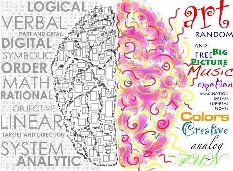 Tips Sukses Memaksimalkan Otak Kanan