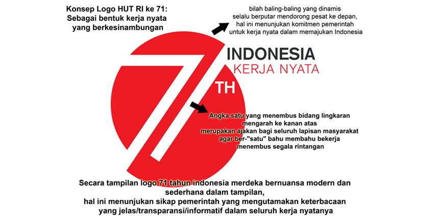Konsep Logo HUT RI ke-71