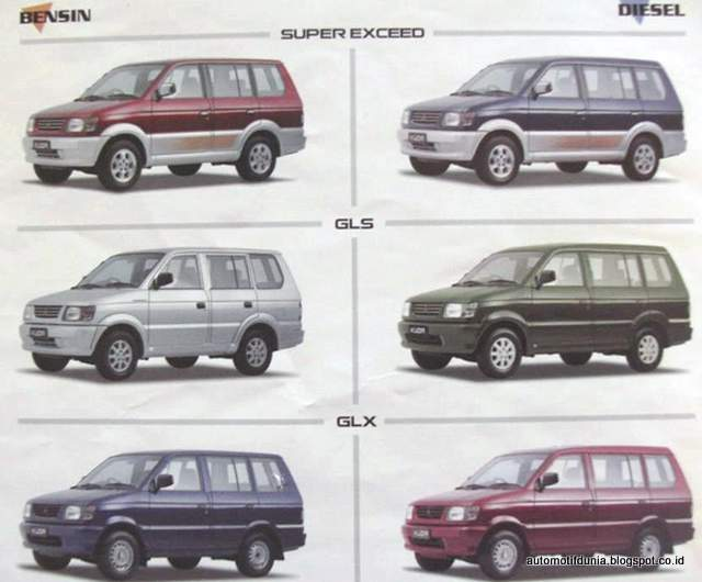 Nah Dan Untuk Pada Edisi Terakhirnya Dipenutup Penjualan Nya Atau Dalam Kata Lain Digenerasi Ketiganya Mitsubishi Kuda Ini Menghadirkan Varian New Grandia
