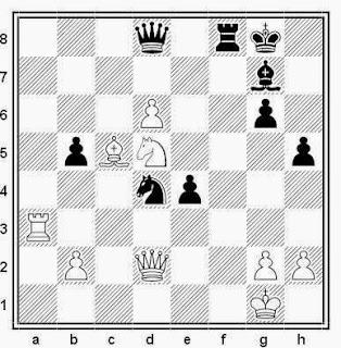 Posición de la partida de ajedrez Sadler - Arajamia (Hastings, 1993)