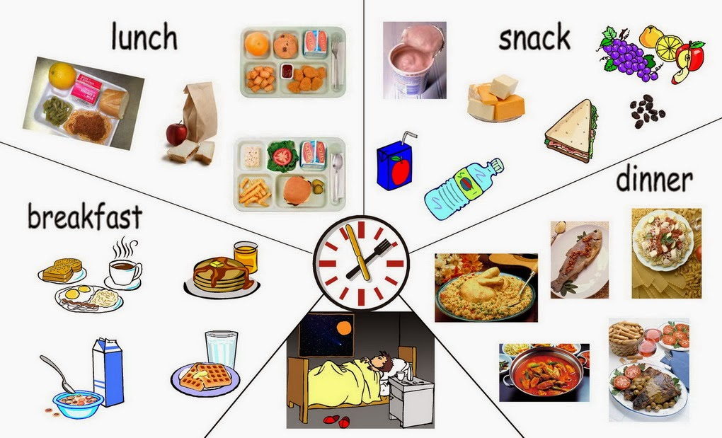How many times to eat: Breakfast, lunch, snack, dinner