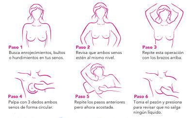 autoexploración de senos, autoexploración mamaria