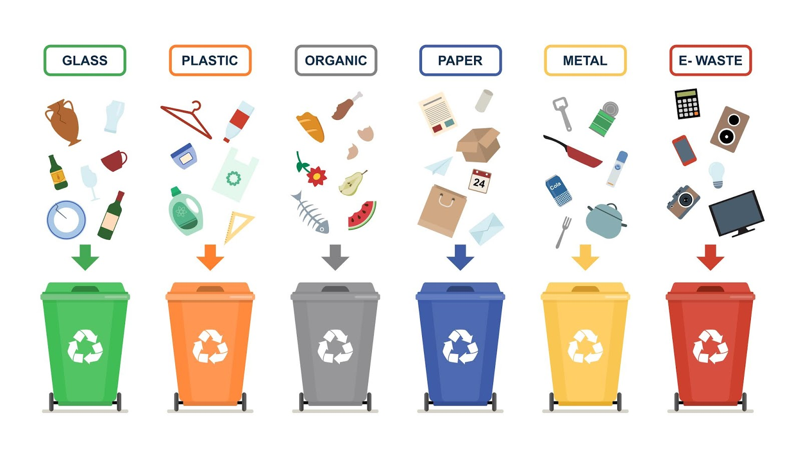 How Properly Removing Trash Affects the Environment