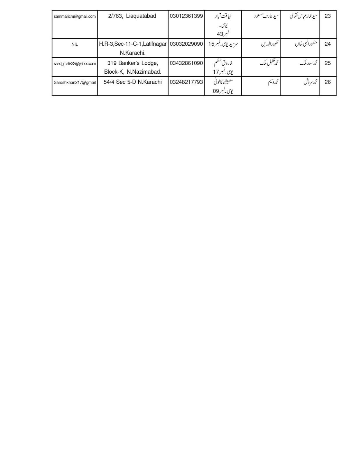 District Municipal Corporation Central Karachi: UC Chairman / Vice