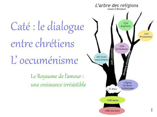 CATE L'OECUMENISME