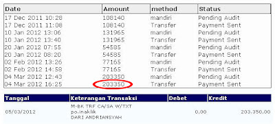 Payout ke-5 dari IndonesianKlik