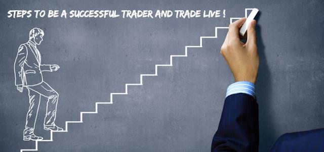 Edukasi Forex, Belajar Forex, Cara Trading