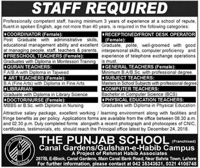 Latest Jobs in The Punjab School Lahore 2018