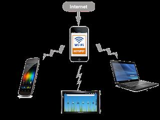 hp android sebagai modem internet usb dan wifi