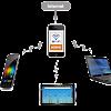 Cara Mengakibatkan Hp Android Xiaomi Sebagai Modem Internet (Via Wifi / Usb)