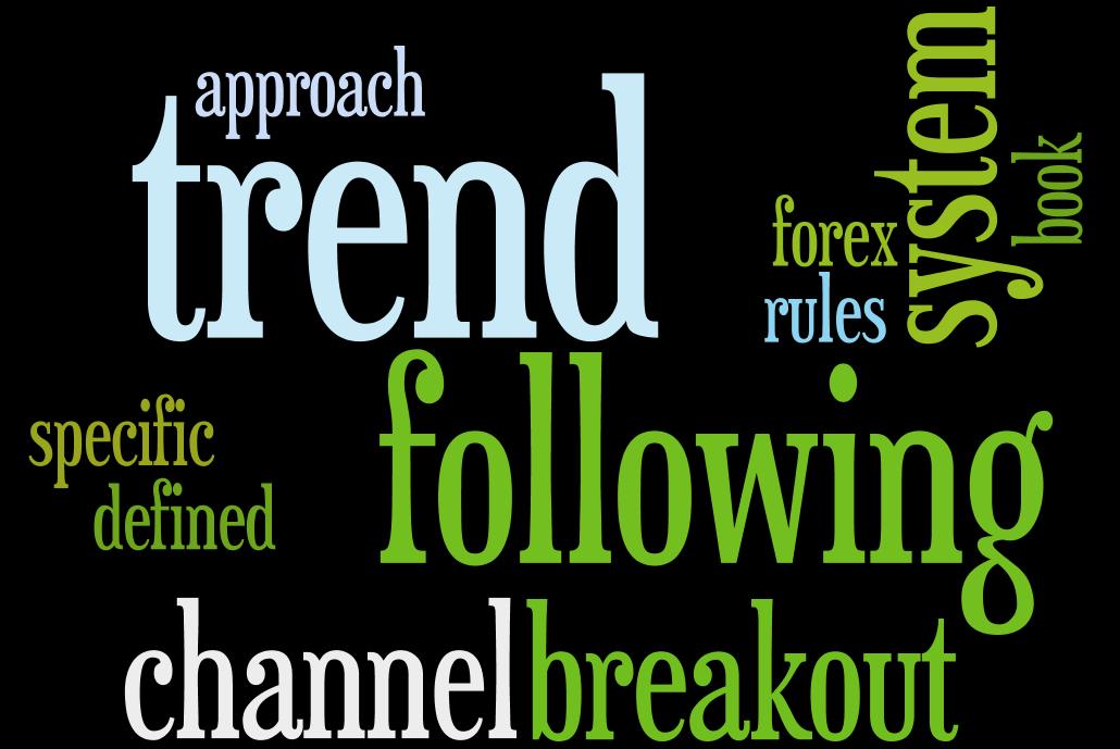trend following channel breakout