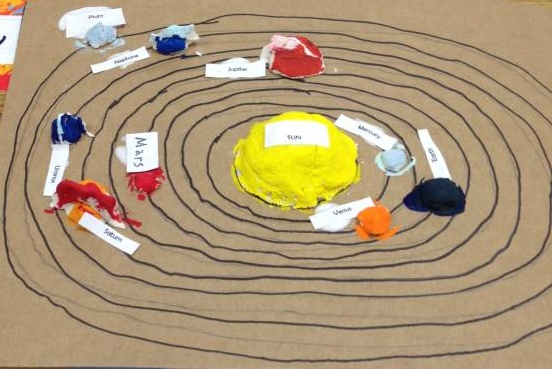 4th Grade Solar System Test - Pics about space