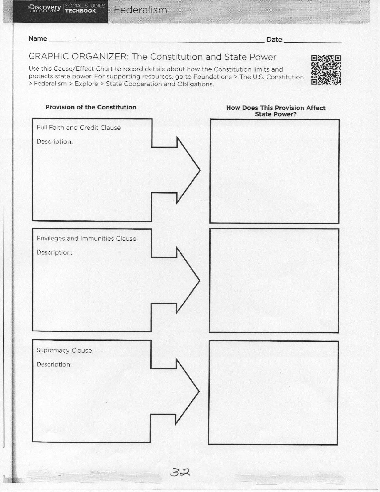 Coach Green S Class Unit 5 Worksheets Federalism
