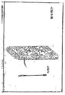 Ancient China Rocket Launcher