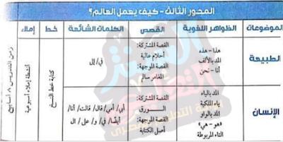 مذكرة بكار  في اللغة العربية للمرحلة العمرية من 6 ل 7 سنوات