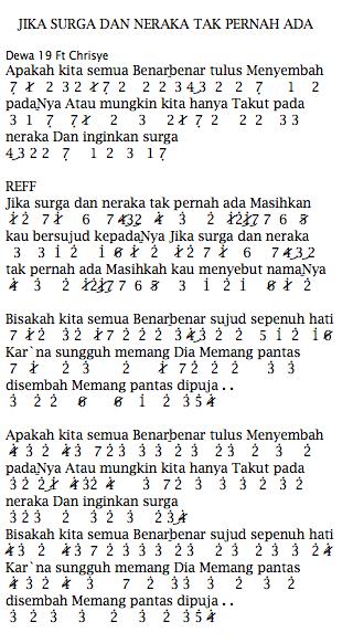 Not Angka Pianika Lagu Dewa19 Feat Chrisye Jika Surga Dan Neraka Tak Pernah Ada