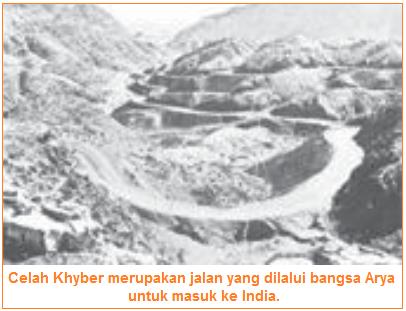 Celah Khyber jalur masuk bangsa Arya - Asal Mula Agama Hindu