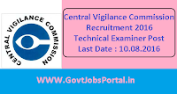 Central Vigilance Commission Recruitment 2016