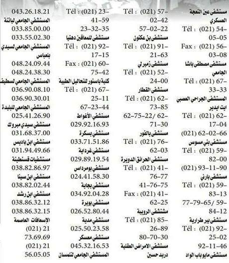 Hospitals Algeria phone numbers