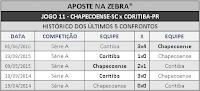 LOTECA 718 - HISTÓRICO JOGO 11