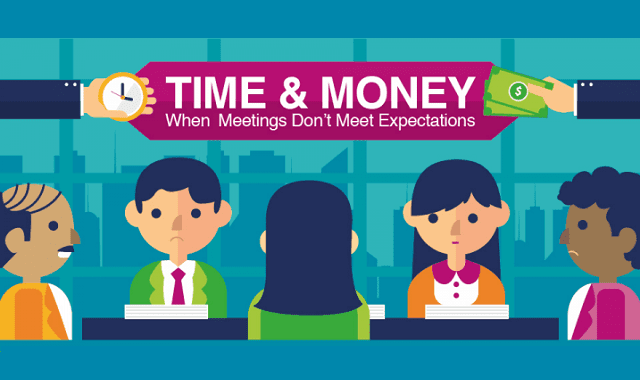 Time and Money: When Meetings Don't Meet Expectations