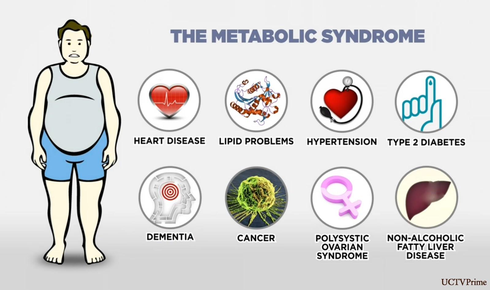 Dieta pentru sindromul metabolic - Produse