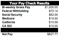 Paycheck範例