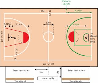 Ukuran Lapangan Basket dan Gambarnya