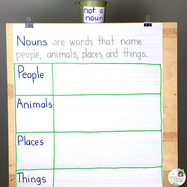 Noun Anchor Chart for people, animals, places and things