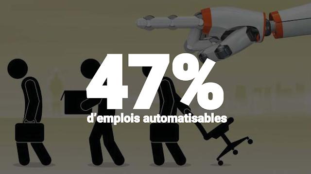 étude d'Oxford Benedikt - Osborne 47% d'emploi automatisable