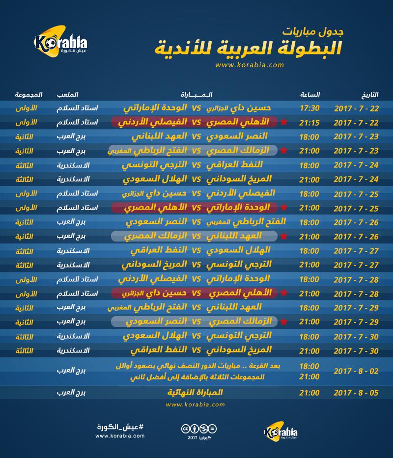 جدول وموعد وتوقيت مباريات النادى الأهلي فى البطولة العربية المقامة فى القاهرة 2017