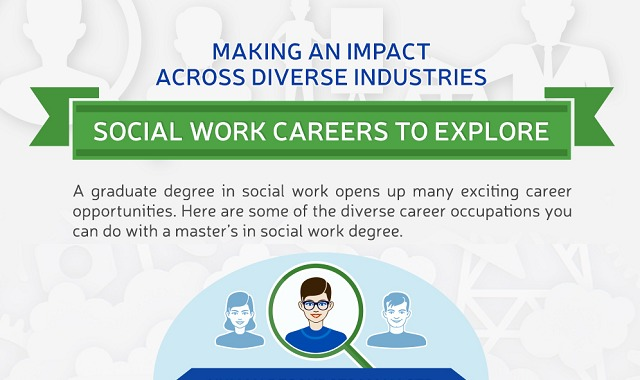 Social Work Careers to Explore: Making an Impact Across Diverse Industries