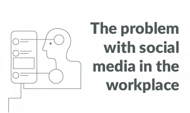 Too Much Information The Problem With Social Media in the Workplace