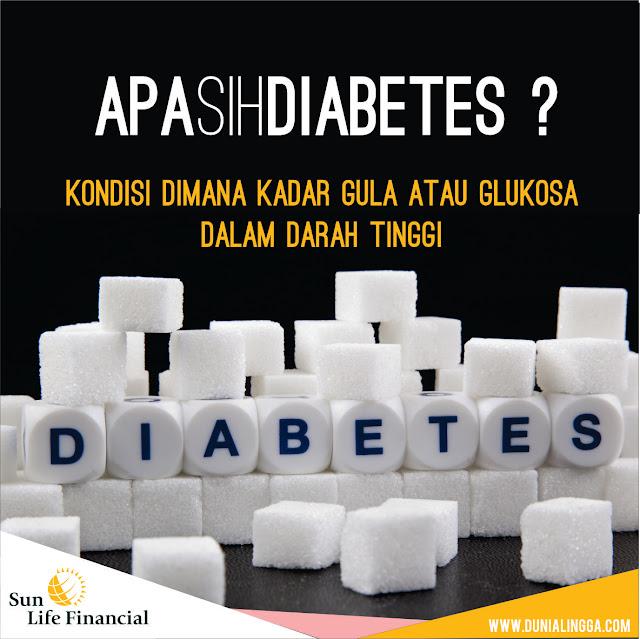 kondisi dimana kadar gula atau glukosa dalam darah tinggi.