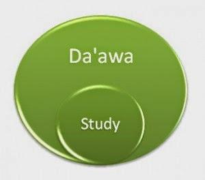 Bagaimana Cara Berdakwah Selepas Kuliah