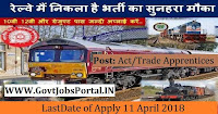 Southern Railway Recruitment 2018– 2652 Act/Trade Apprentices