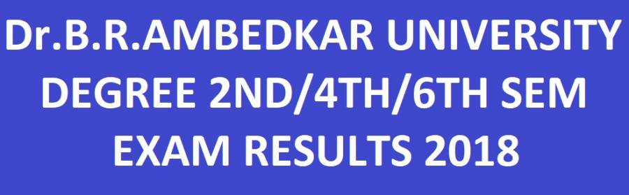 BRAU Degree 2nd/4th/6th Sem Results manabadi