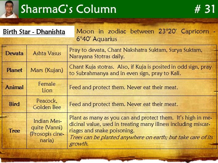 About Nakshatra: