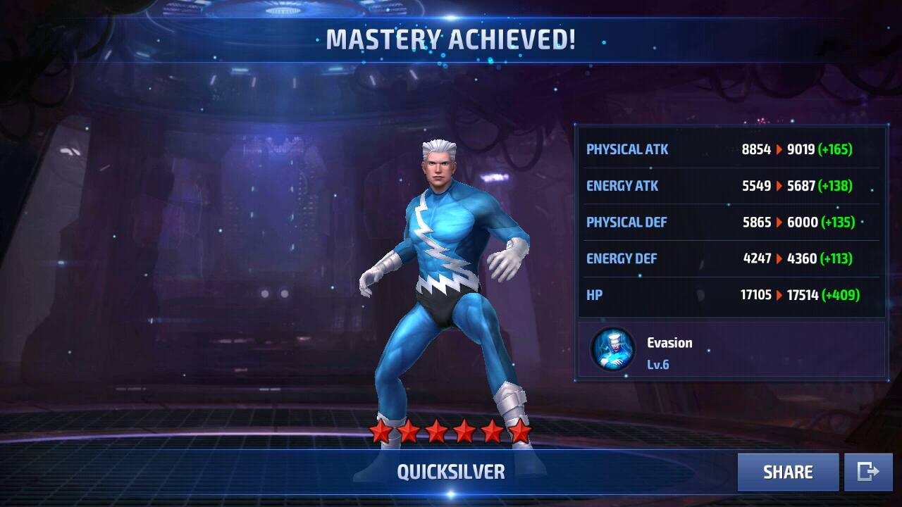 Hero speed terkuat di marvel future fight