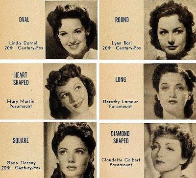 Matéria em revista antiga sobre o formato do rosto de estrelas do cinema