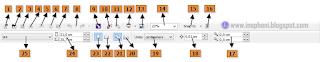 pengertian, coreldraw, dan fungsinya, dan kegunaan, program coreldraw, fungsi coreldraw, x6, fungsi, standard, toobar, property, menu,