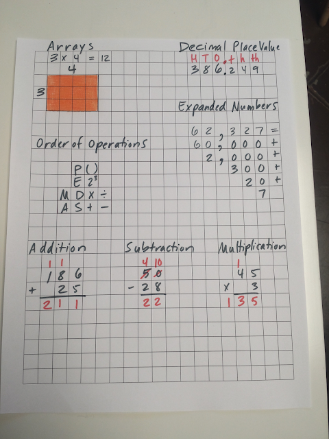 20 ways to use grid paper in math