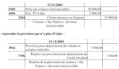 ecole maroc finance