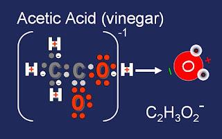 Belajar Kimia : Asam dan Basa 1
