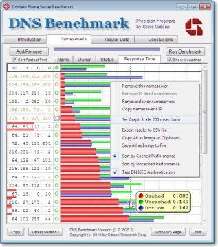 DNS Benchmark ajuda a descobrir quais os servidores DNS mais rápidos para você